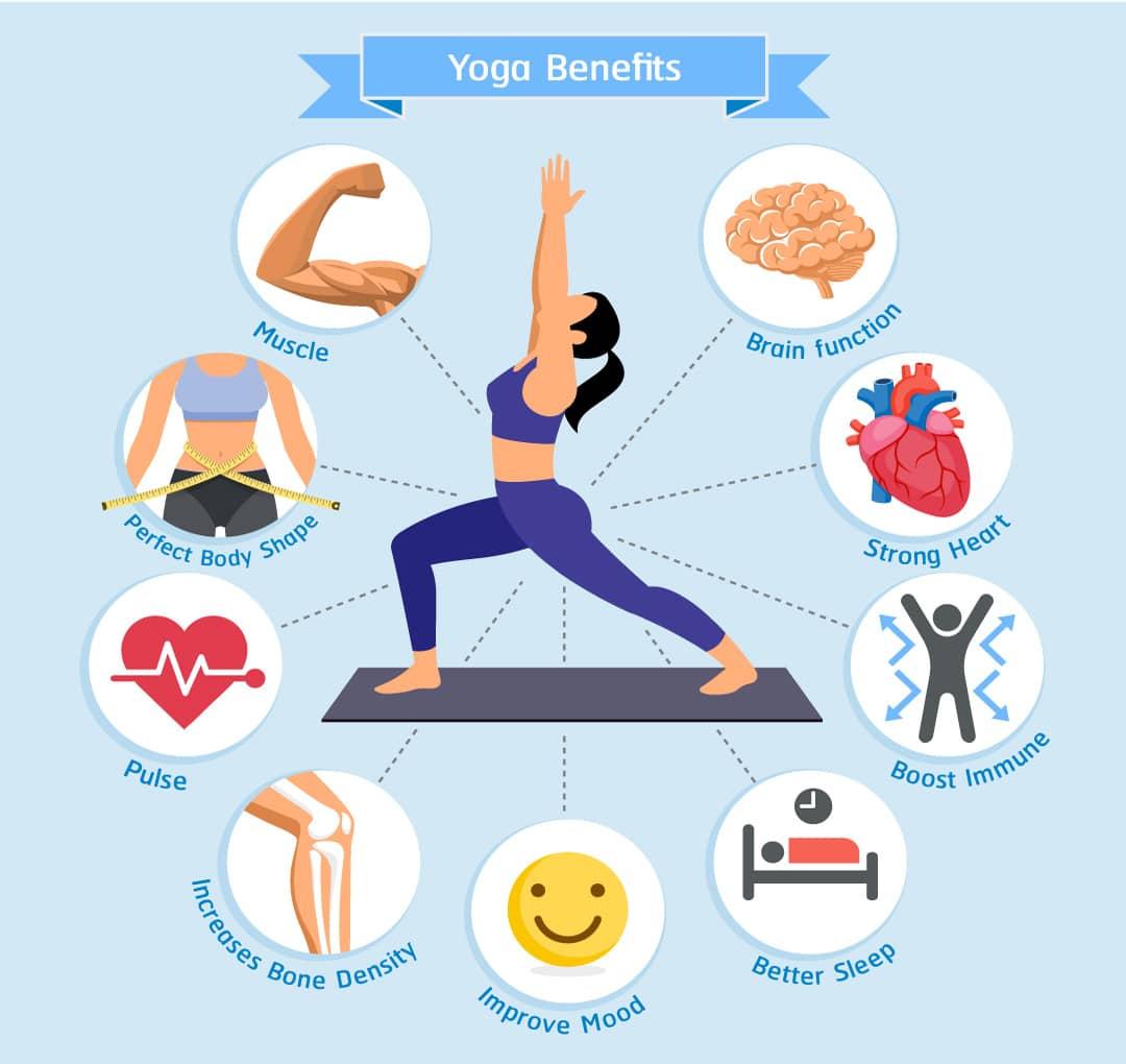 Правильное питание йога   slavyoga правильное питание йога — slavyoga