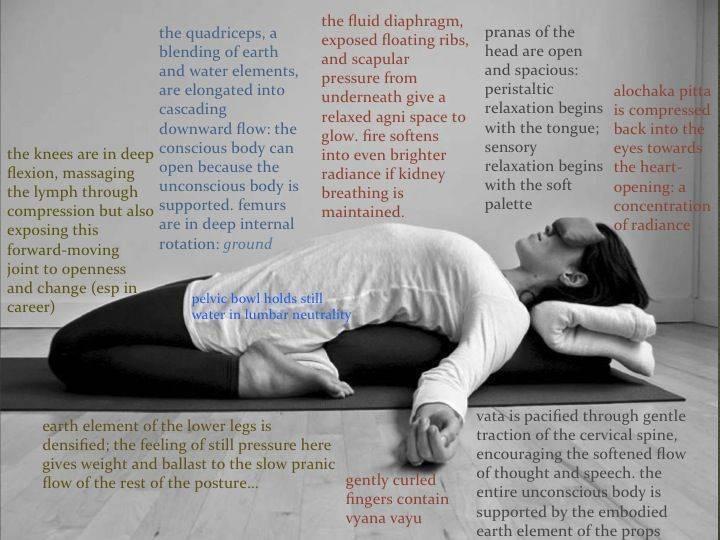 Поза, усиливающая огонь, или Агни Стамбхасана в йоге: техника выполнения и видео-инструкция