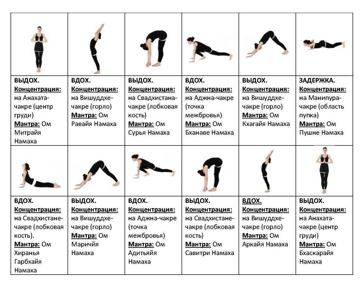 Утренняя йога: комплекс на 15 мин, описание упражнений, польза