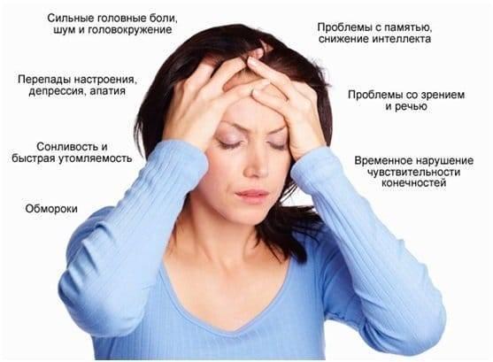 Хроническая боль и депрессия - медицинская клиника мосмед
