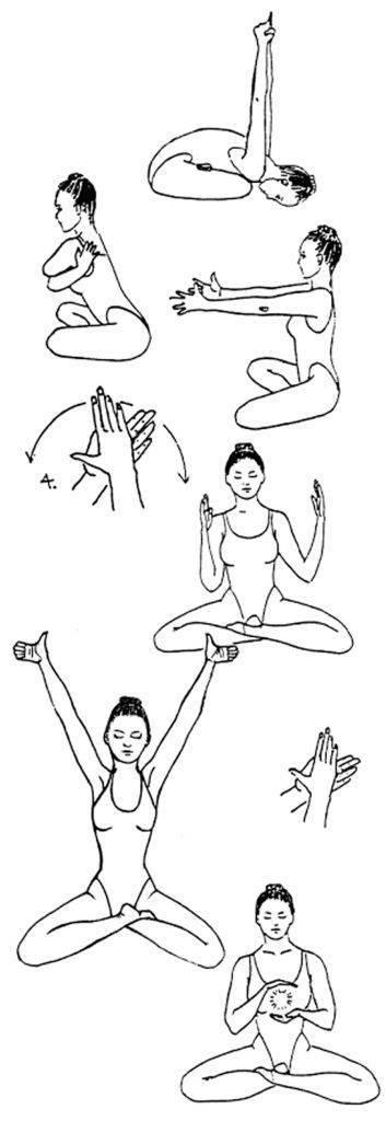 Йога для сердца и сосудов: какие упражнения помогут при аритмии, боли, для укрепления при заболевании