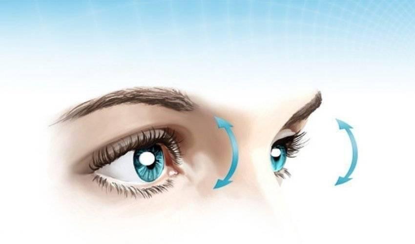 Йога для глаз: польза, упражнения, противопоказания