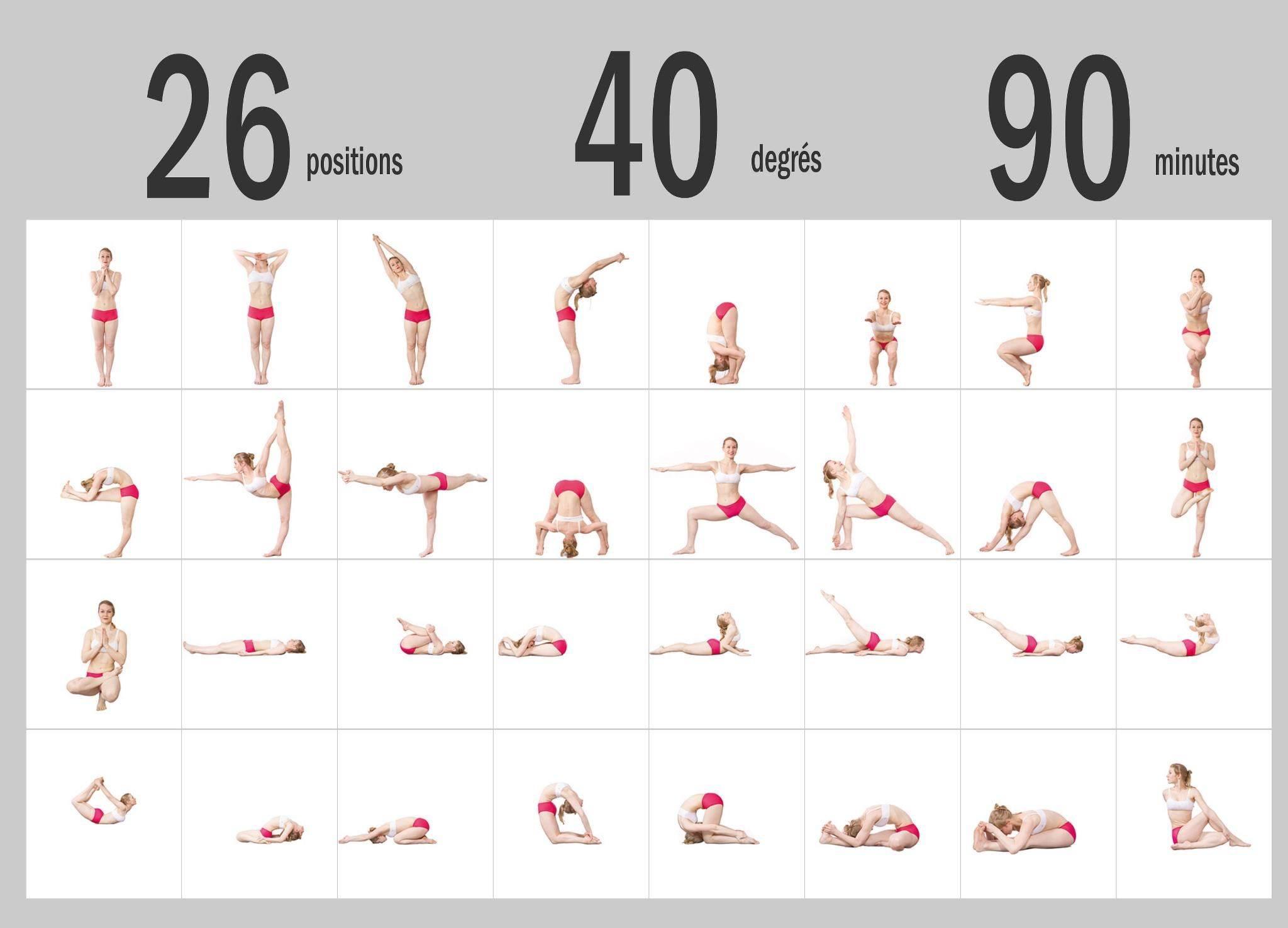 Эффективное сжигание лишних килограммов: польза и особенности Бикрам-йоги