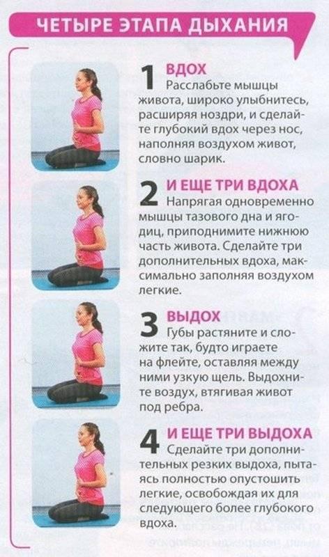 Дыхательные упражнения: техника для похудения дыхательные упражнения для похудения