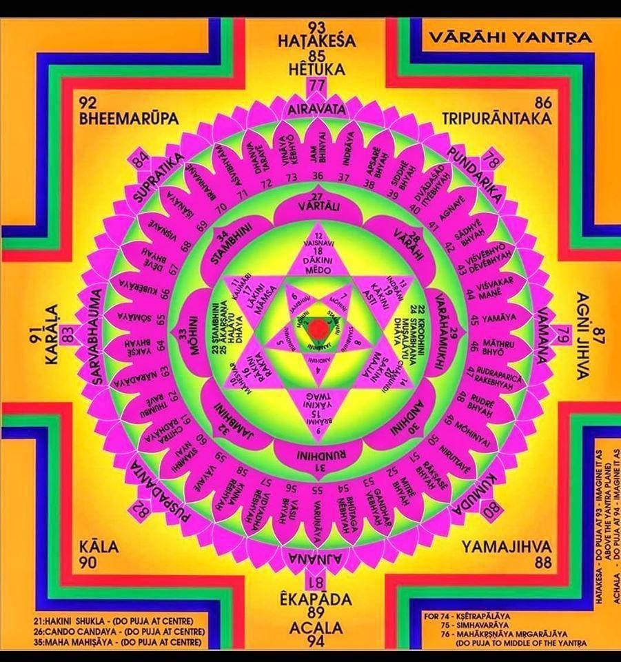 Богиня дурга: мантры, описание 9 форм, а также изображения и образы