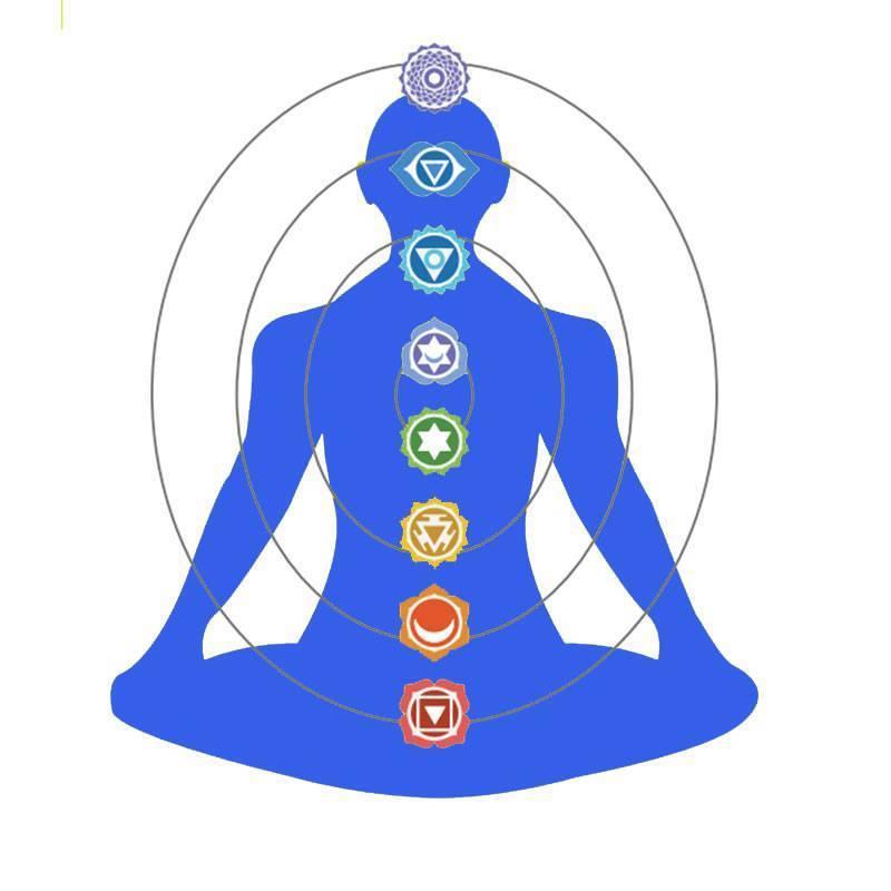 Свадхистана чакра: упражнения на открытие, развитие, активация