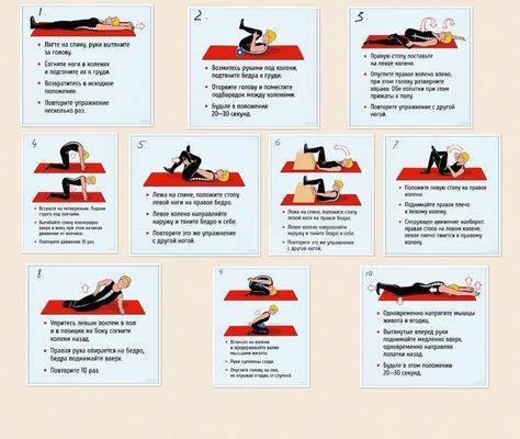 Причины появления и лечение пульсирующей боли в спине