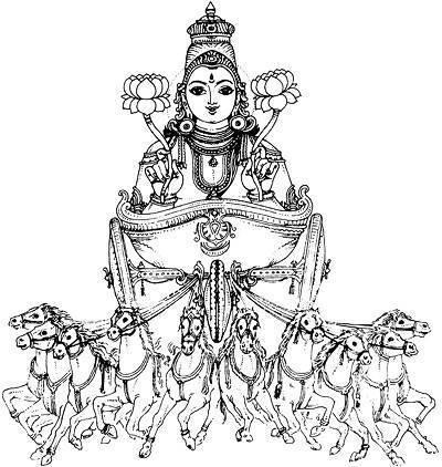 Бог сурья: как выглядит и как почитают индийского бога солнца