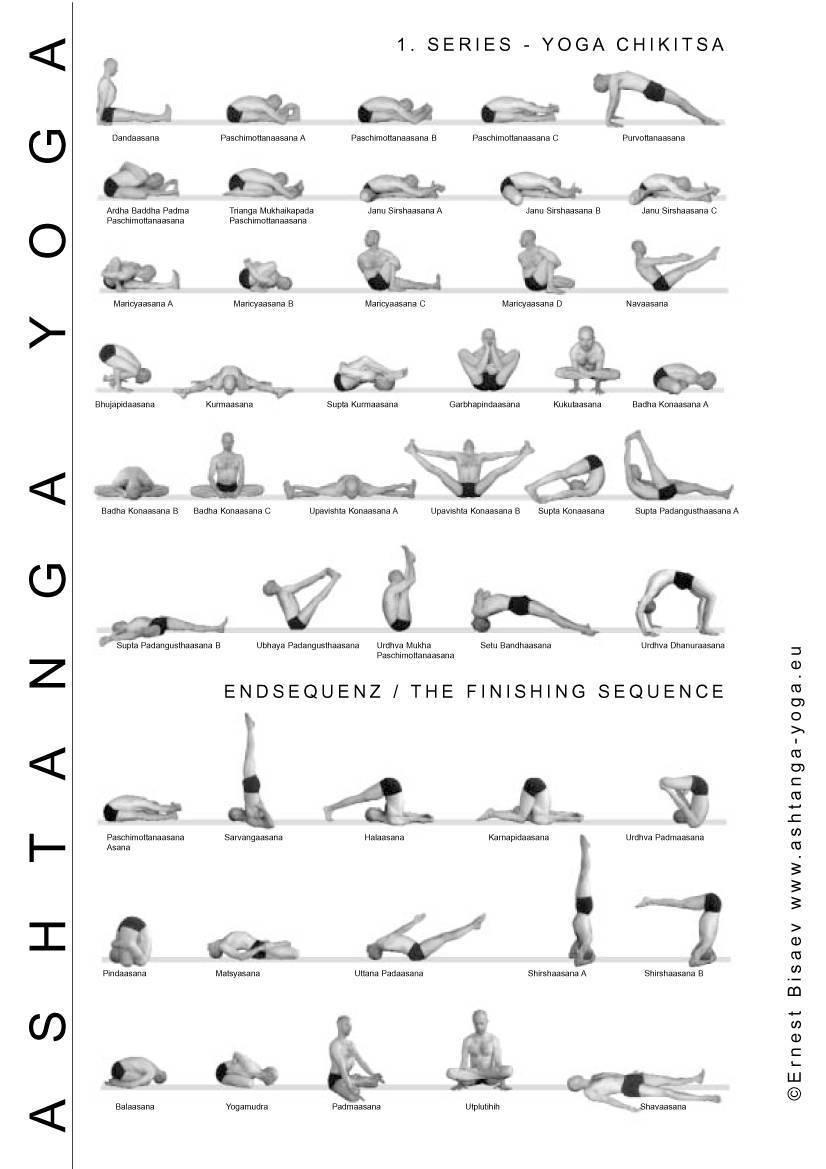 Что такое горячая йога? все что нужно знать новичку