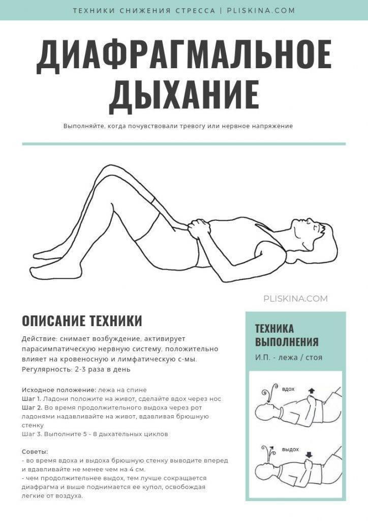 Как правильно дышать при физических упражнениях?   the base