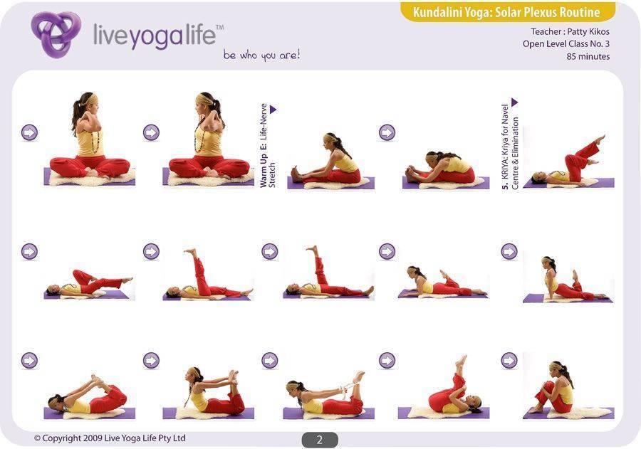 Упражнения по активации и увеличению энергии третьей чакры манипуры