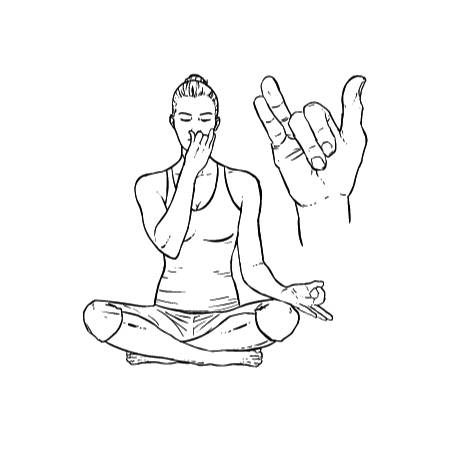 Пранаяма бхастрика: техника выполнения, противопоказания, польза.