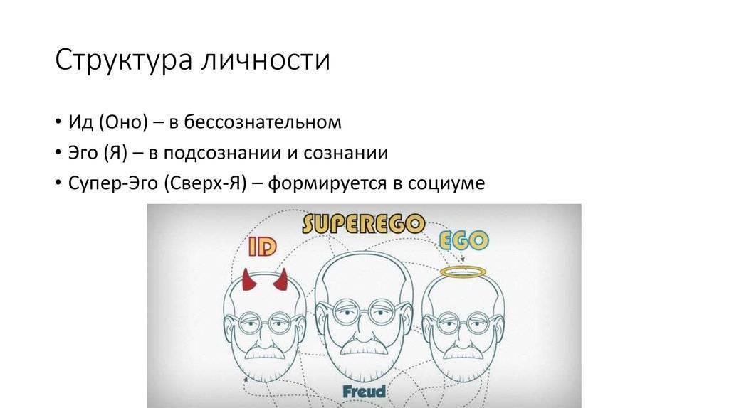 Структура личности по фрейду, юнгу, платонову, рубинштейну