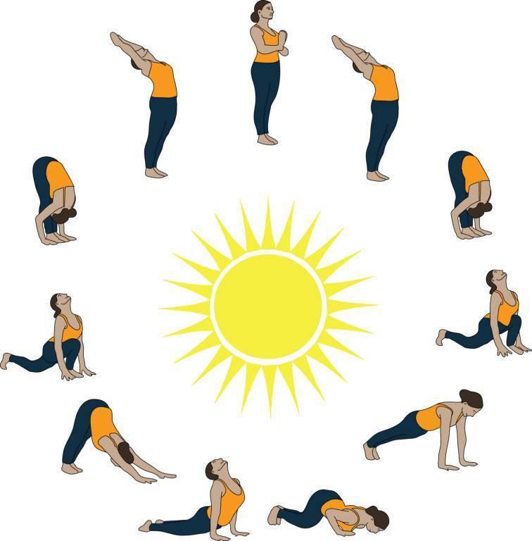 Утренний комплекс йоги «приветствие солнцу»