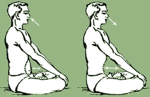 Йога при насморке простуде