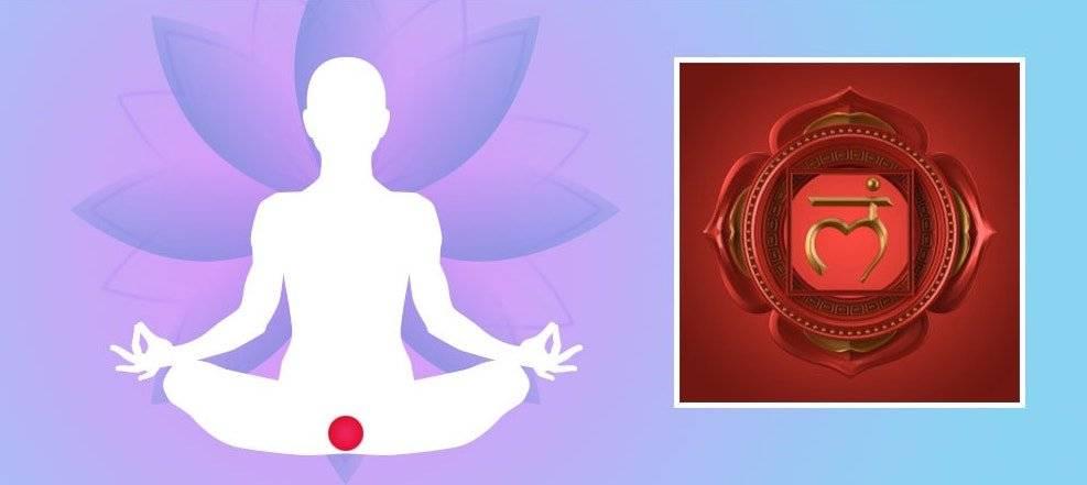 Свадхистана чакра: расположение, открытие и развитие