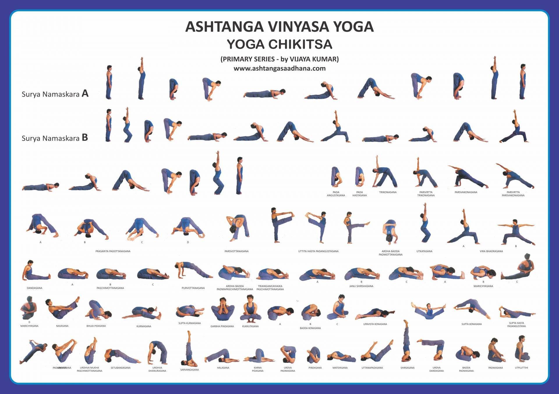 10 поз йоги для повышения либидо