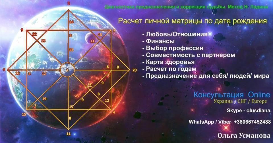 Совместимость по биоритмам и чакрам по дате рождения | zdavnews.ru