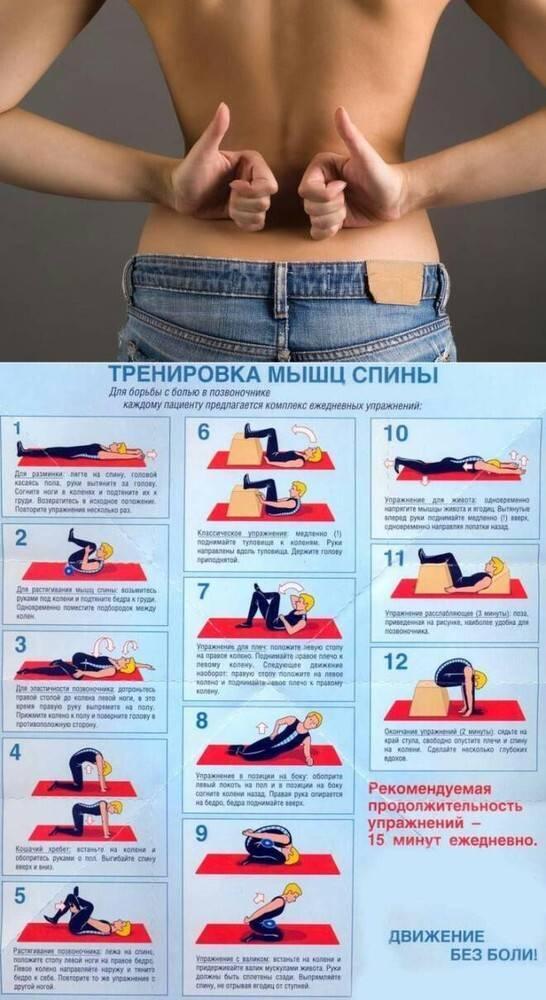 Боли внизу спины – причины, диагностика, профилактика