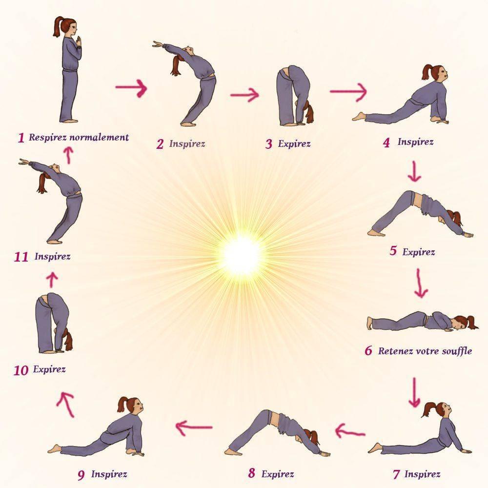 Йога для начинающих дома - с чего начать