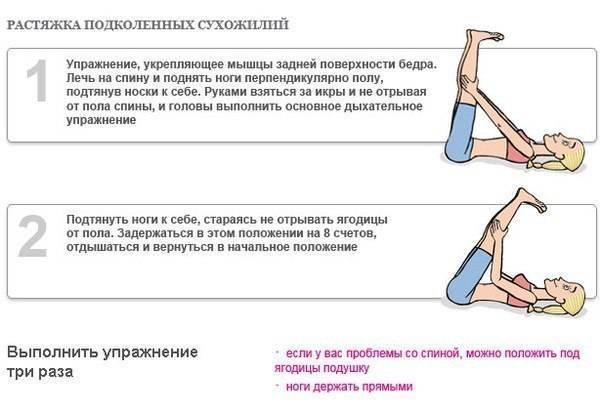 Физиологическое влияние дыхательной гимнастики на похудение
