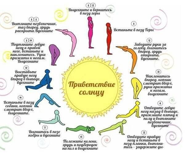 Комплекс упражнений йоги для утренней зарядки