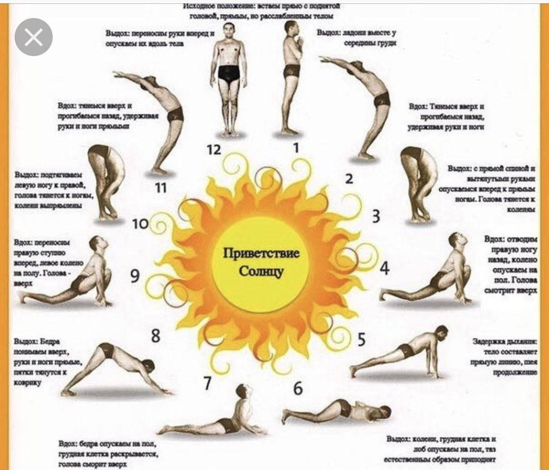 Комплекс утренних упражнений йоги для пробуждения
