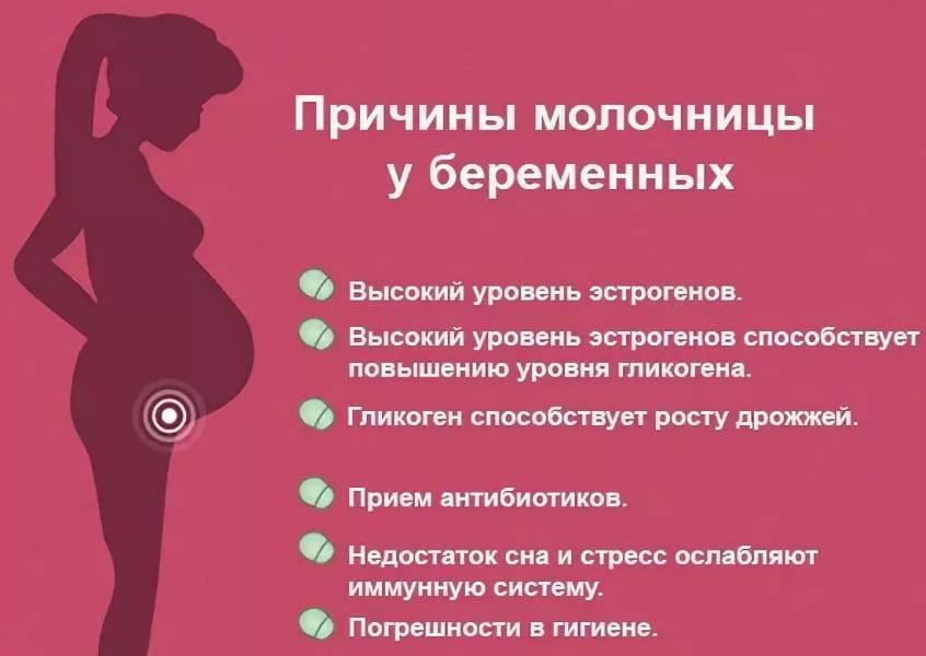 Третий триместр беременности: как организм женщины меняется и готовится к родам