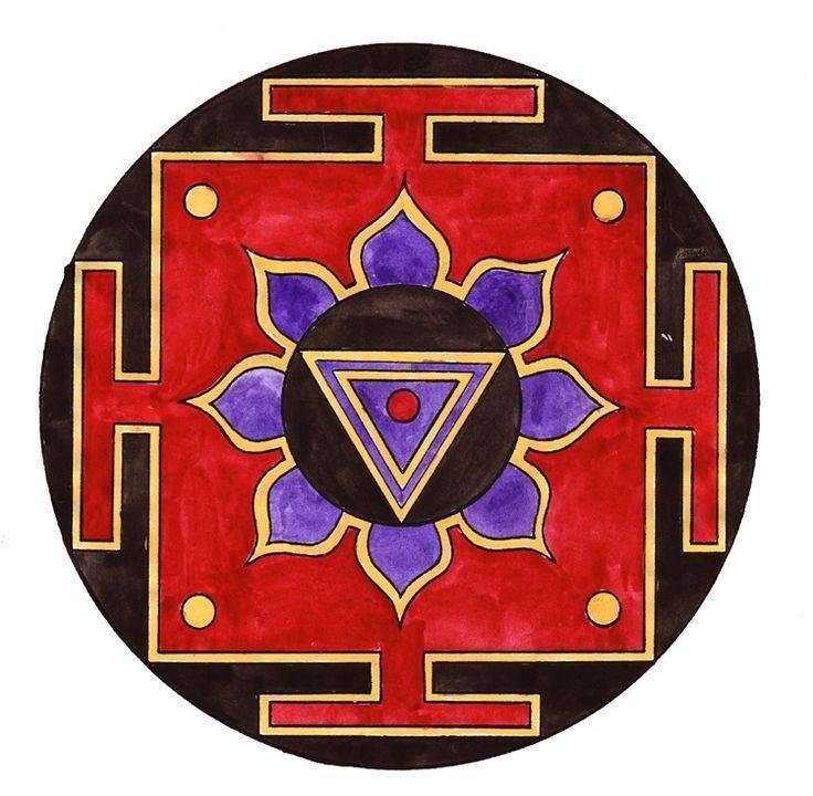 Янтра лакшми: описание с фото, что означает символ и его назначение   vip magic