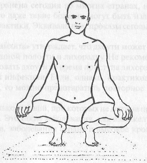 Шаткармы — шесть очистительных техник йоги