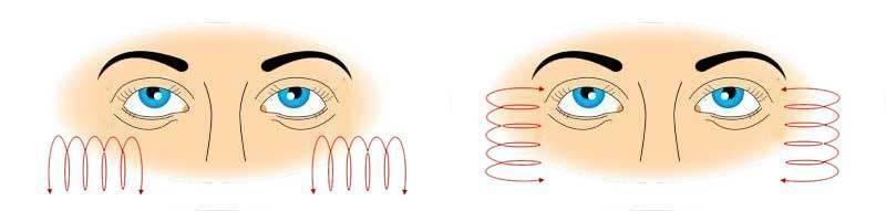 Йога для глаз: упражнения для улучшения зрения