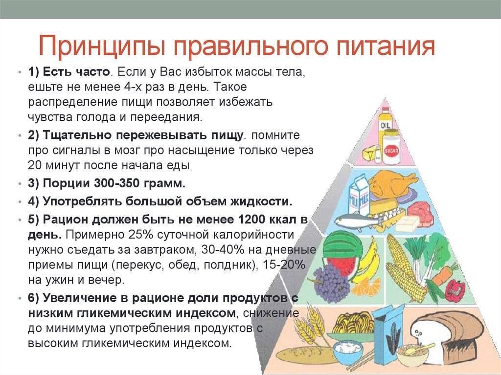 Правильное питание йогов