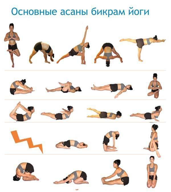 Йога для здоровья: чем полезна для женского, мужского здоровья, польза и вред, противопоказания, эффект   азбука здоровья