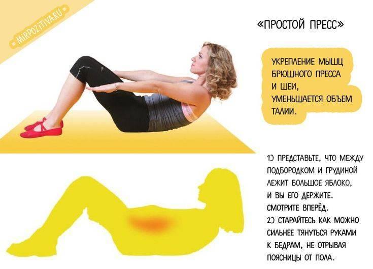 7 эффективных дыхательных упражнений, сжигающих жир на животе :: инфониак