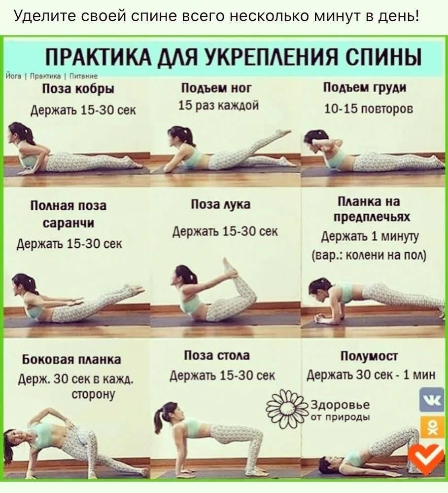 Боль в спине и пояснице у мужчин - причины, виды боли, лечение