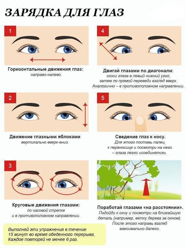 Комплекс упражнений йоги для глаз