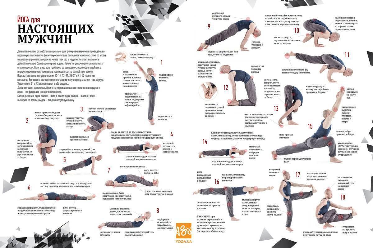 Силовая йога (power yoga): комплексы для мужчин и женщин