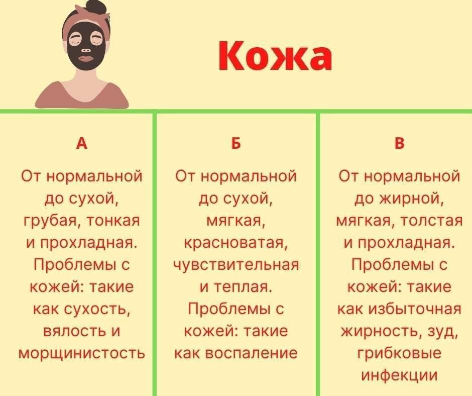 Школа здоровья юрия ульянова