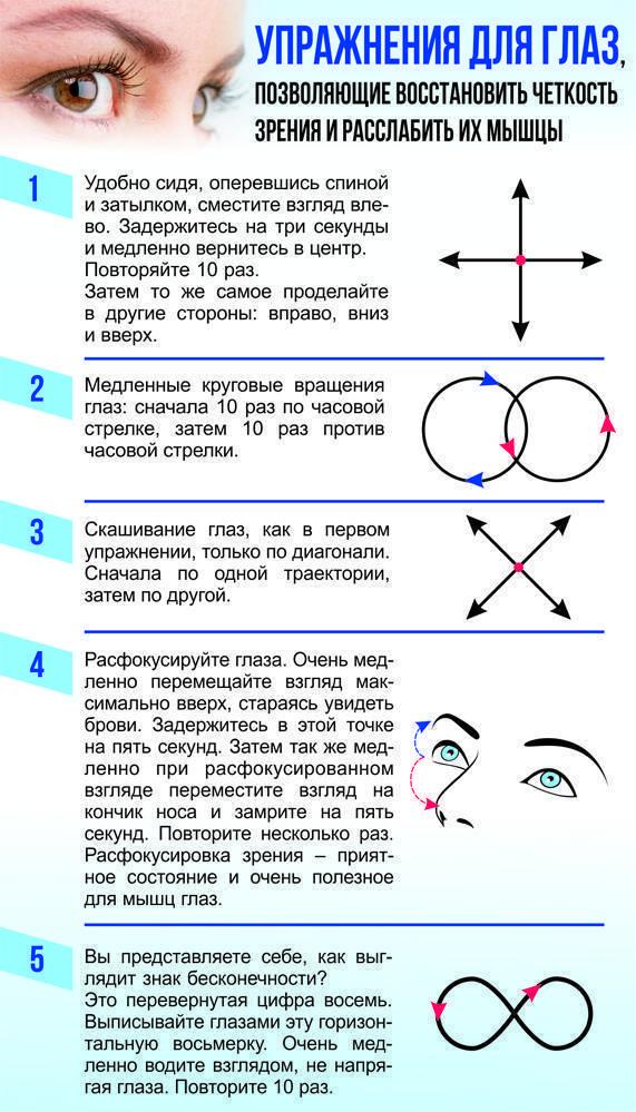 Йога (асаны) для глаз. дыхание закрытыми глазами при глаукоме и близорукости