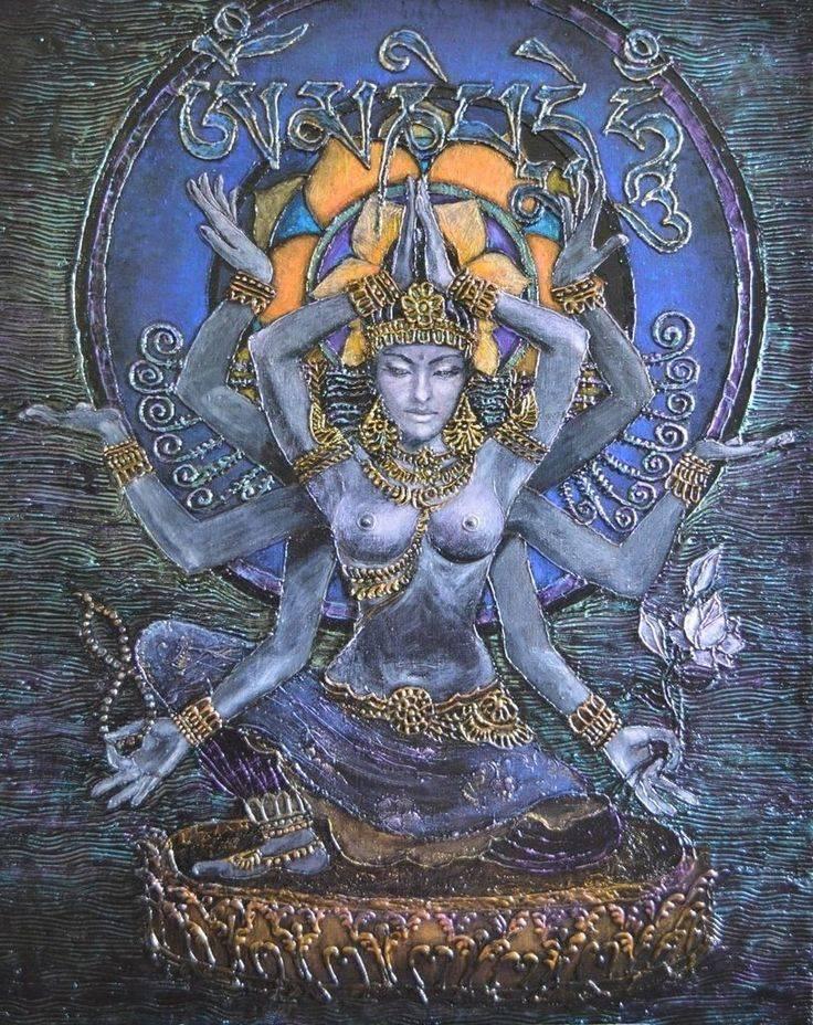 Шакти: богиня и шива, энергия восходящая и нисходящая