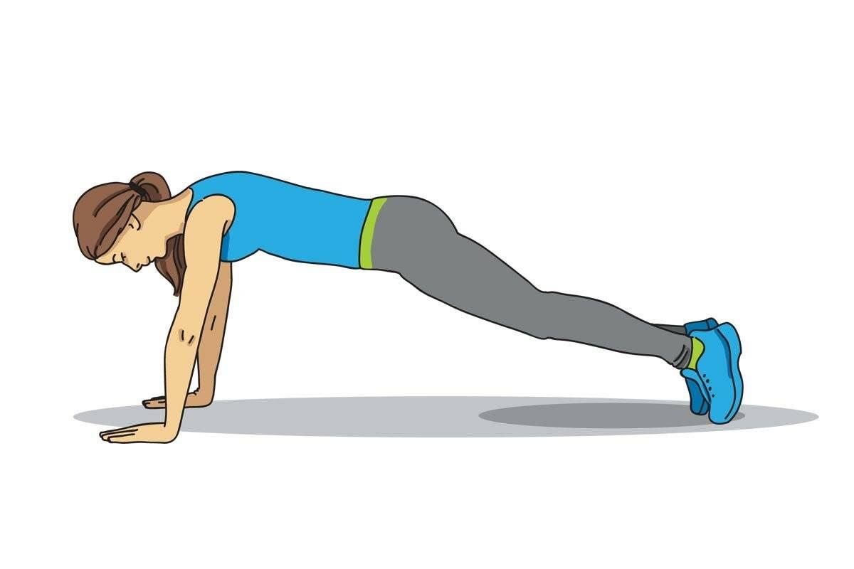 Упражнение планка — техника выполнения