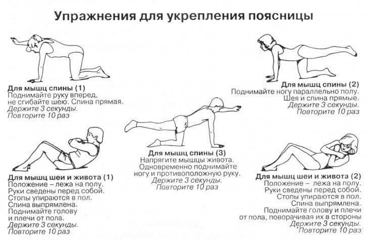 Причины болей в пояснице при стоянии и ходьбе - medical insider