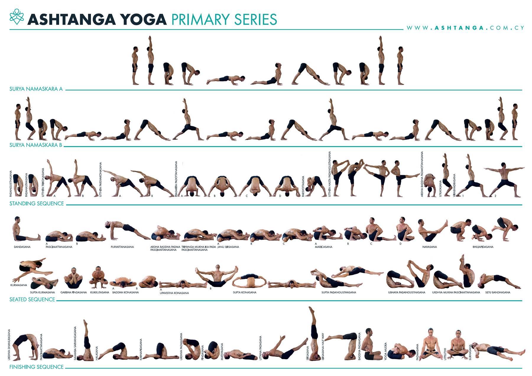 Упражнения и асаны горячей йоги: жарко, как в индии!