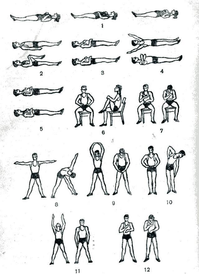 Дыхательная гимнастика: цигун, метод стрельниковой, бутейко, бодифлекс, оксисайз, холотропное дыхание - сибирский медицинский портал