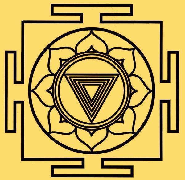 Что такое янтра и как ее использовать