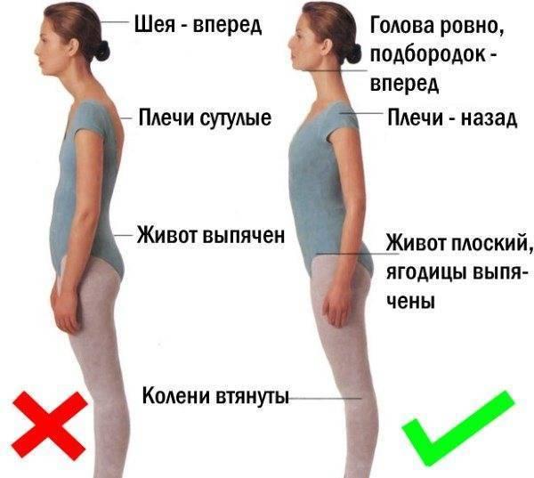 Дыхательная гимнастика для похудения: цзяньфэй и бодифлекс