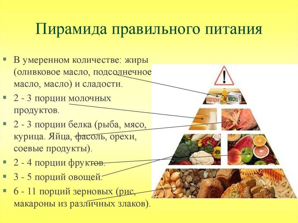 Особенности питания йогов: эффективность методики, примерное меню на неделю