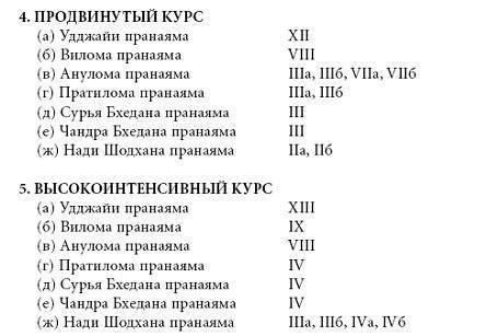 Равновесие через дыхание: анулома-вилома пранаяма :: блог о йоге :: портал о йоге хануман.ру