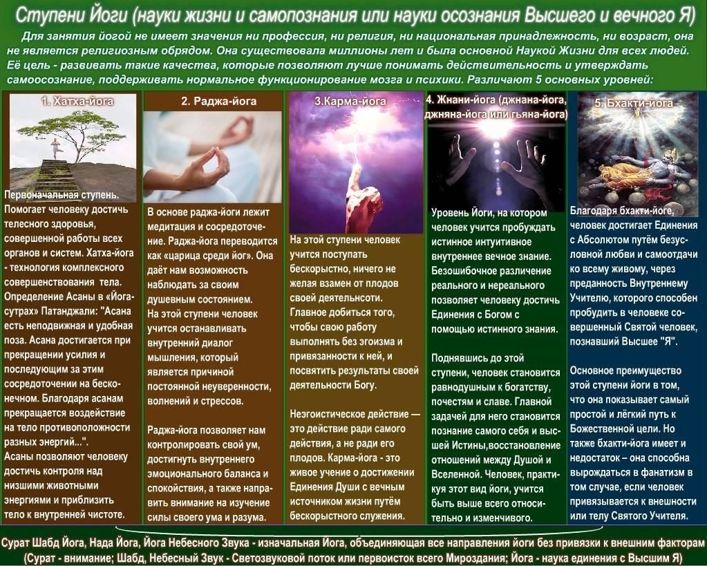 Бхакти йога: что это такое и описание 9 ступеней, а также основные принципы направления