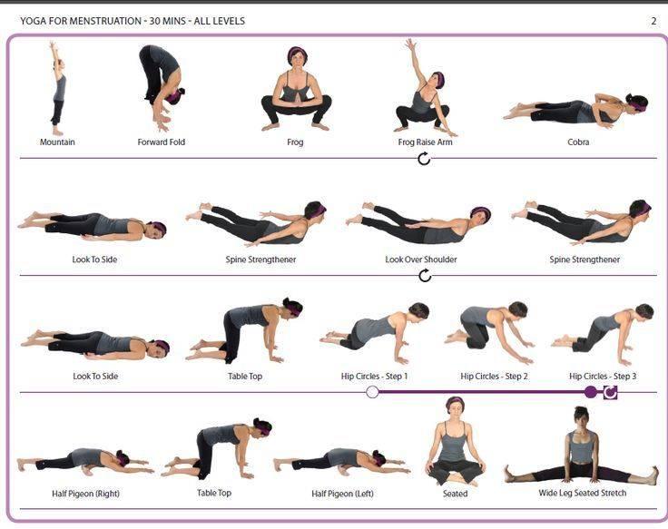 Можно ли заниматься фитнесом во время месячных? физические упражнения, которые можно делать в период критических дней   rulebody.ru — правила тела